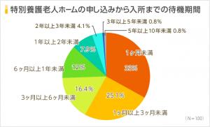 graph_15